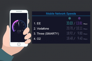 smarty-speed-test