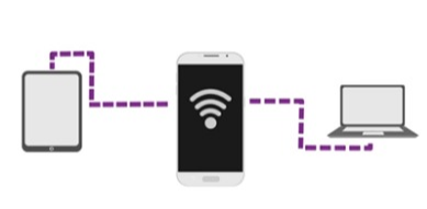 iD Mobile Tethering