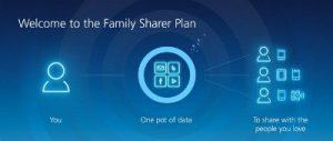 three vs id mobile multi buy discounts/ family plans