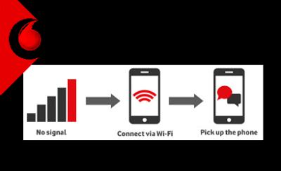 Vodafone WiFi Calling