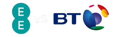 BT Mobile Network Coverage