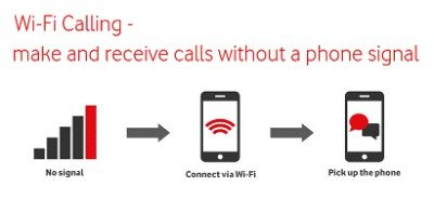 vodafone vs three wi-fi calling