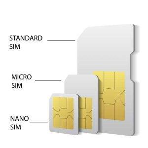 sim-guide-sim-types
