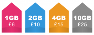 1p-mobile-data-boost-bundles