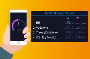 id-mobile-vs-sky-speed-test